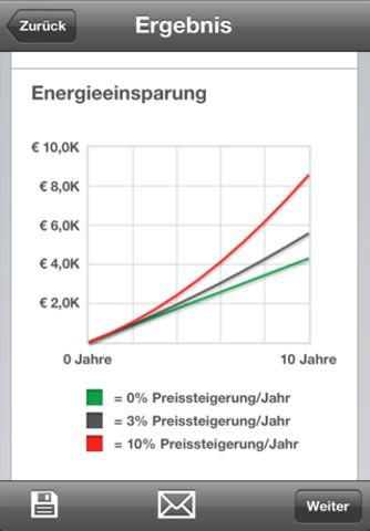 Viessman Energie-Spar-Check