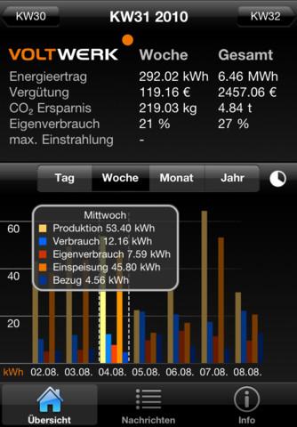 Voltapp (от Voltwerk Electronics GmbH)