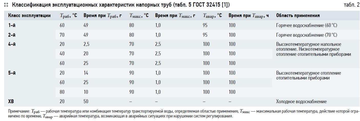 Проблемы маркировки напорных полимерных труб. 7/2020. Фото 2