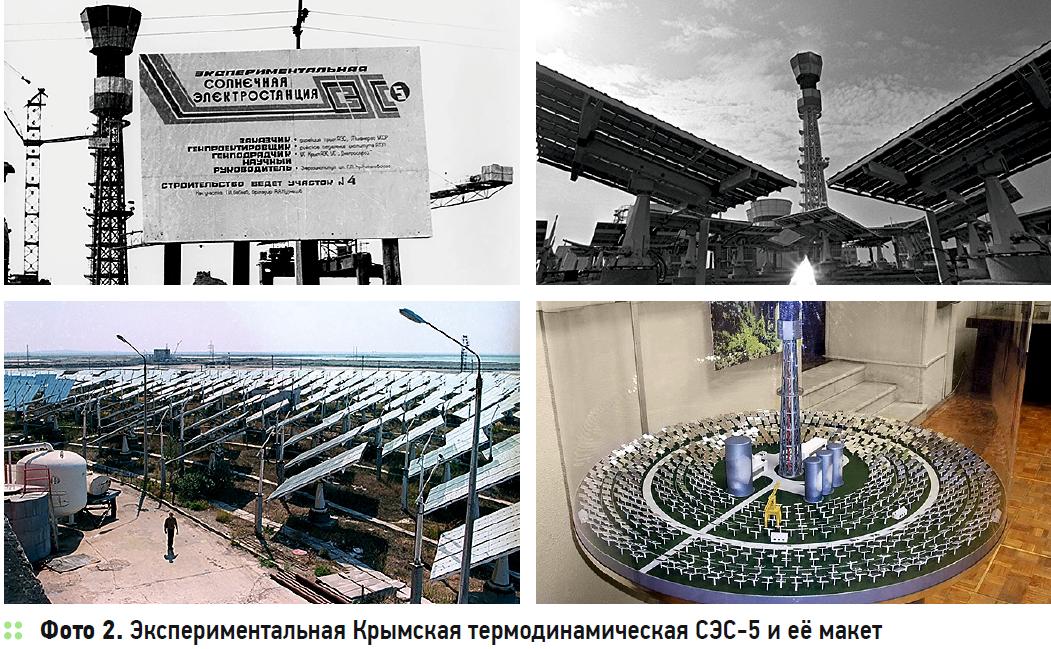 Фотоэнергетика в России. 7/2020. Фото 2