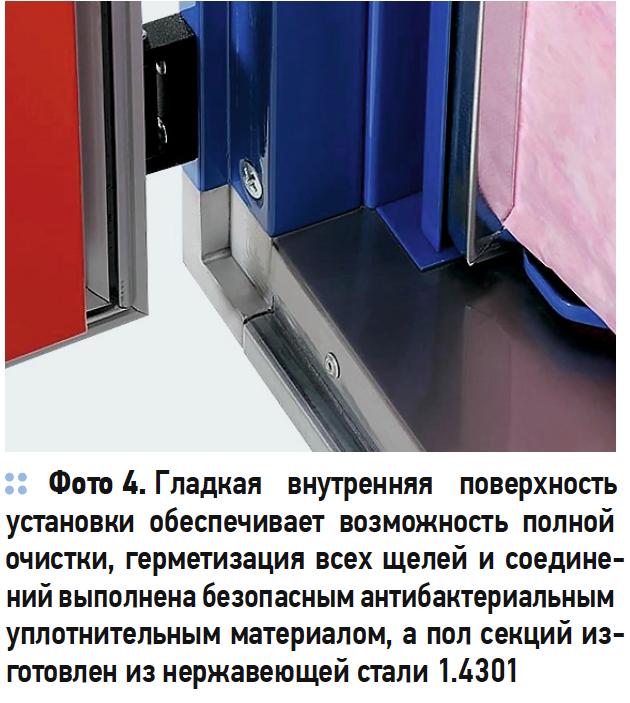 Гигиеническое исполнение в системах подготовки воздуха. 9/2020. Фото 5
