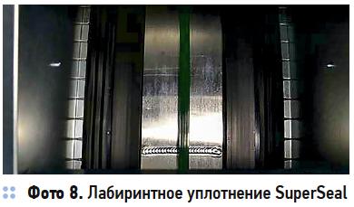 Гигиеническое исполнение в системах подготовки воздуха. 9/2020. Фото 9