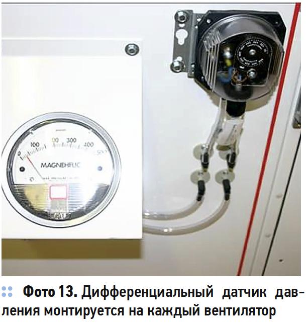 Гигиеническое исполнение в системах подготовки воздуха. 9/2020. Фото 13