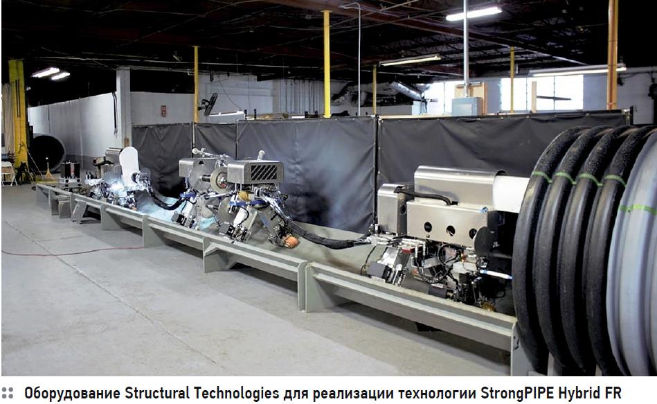 Комбинированная технология бестраншейного ремонта трубопроводов. 10/2020. Фото 3