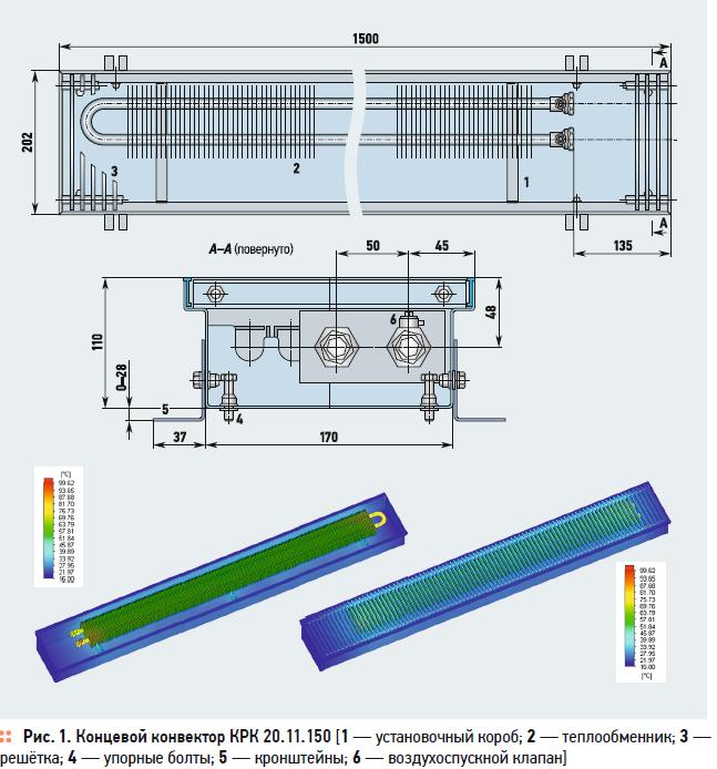 Оценка теплового комфорта в помещении на основе результатов численного моделирования. 10/2020. Фото 1