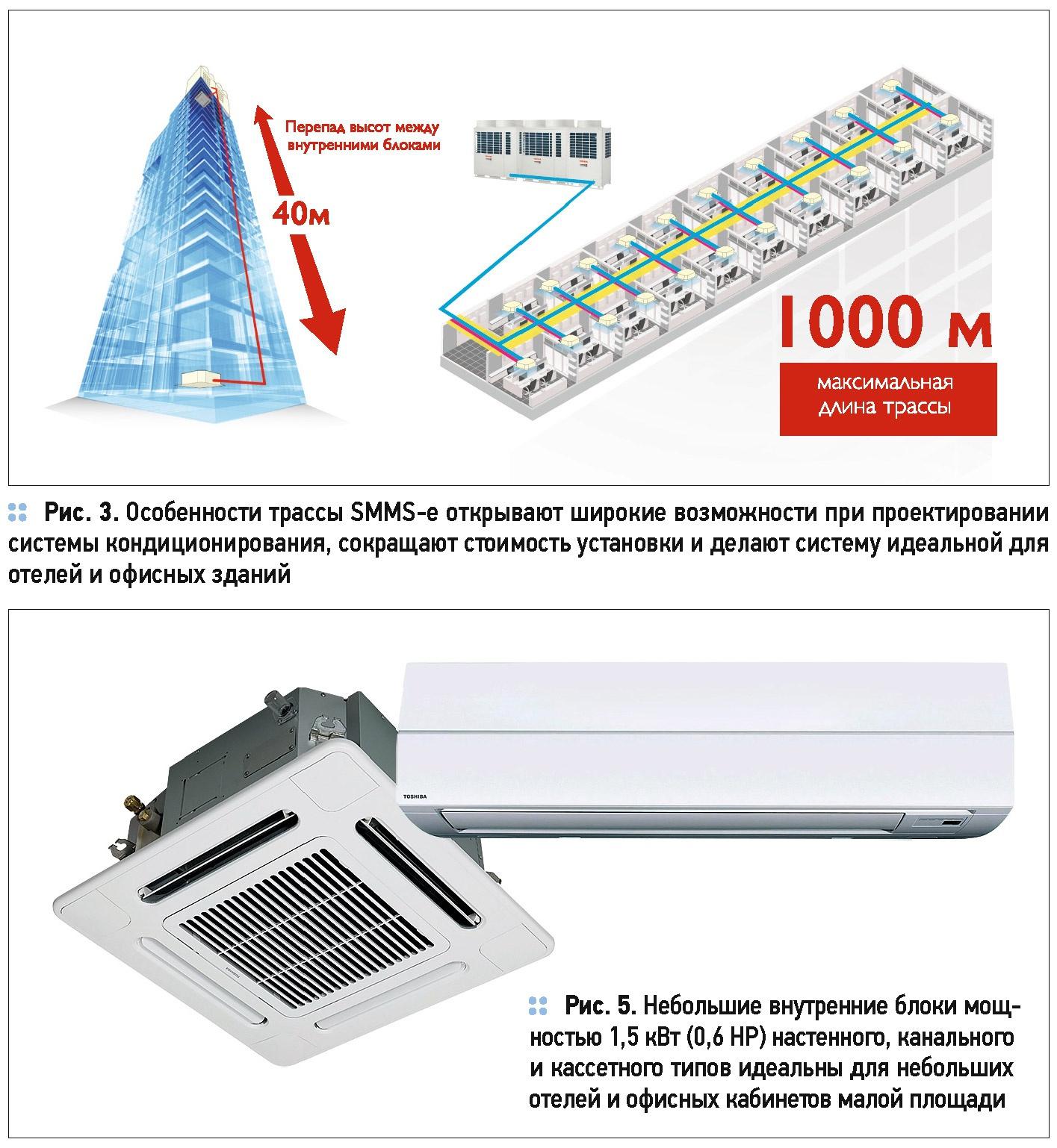 Новые мультизональные системы кондиционирования Toshiba SMMS-e. 4/2016. Фото 4