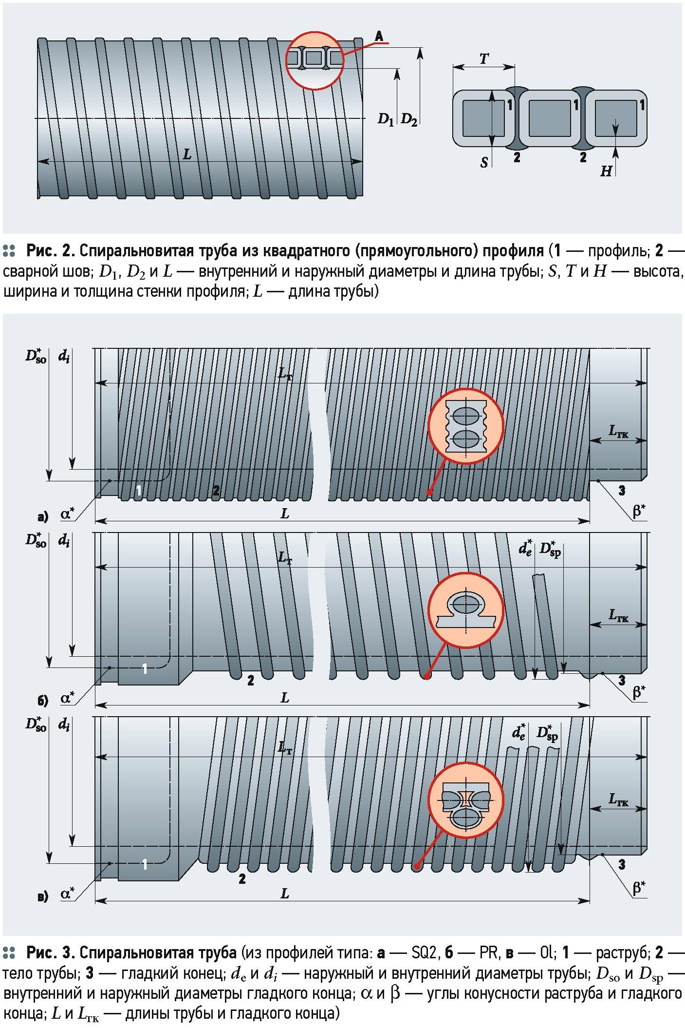 контроль качества топлива инструкция