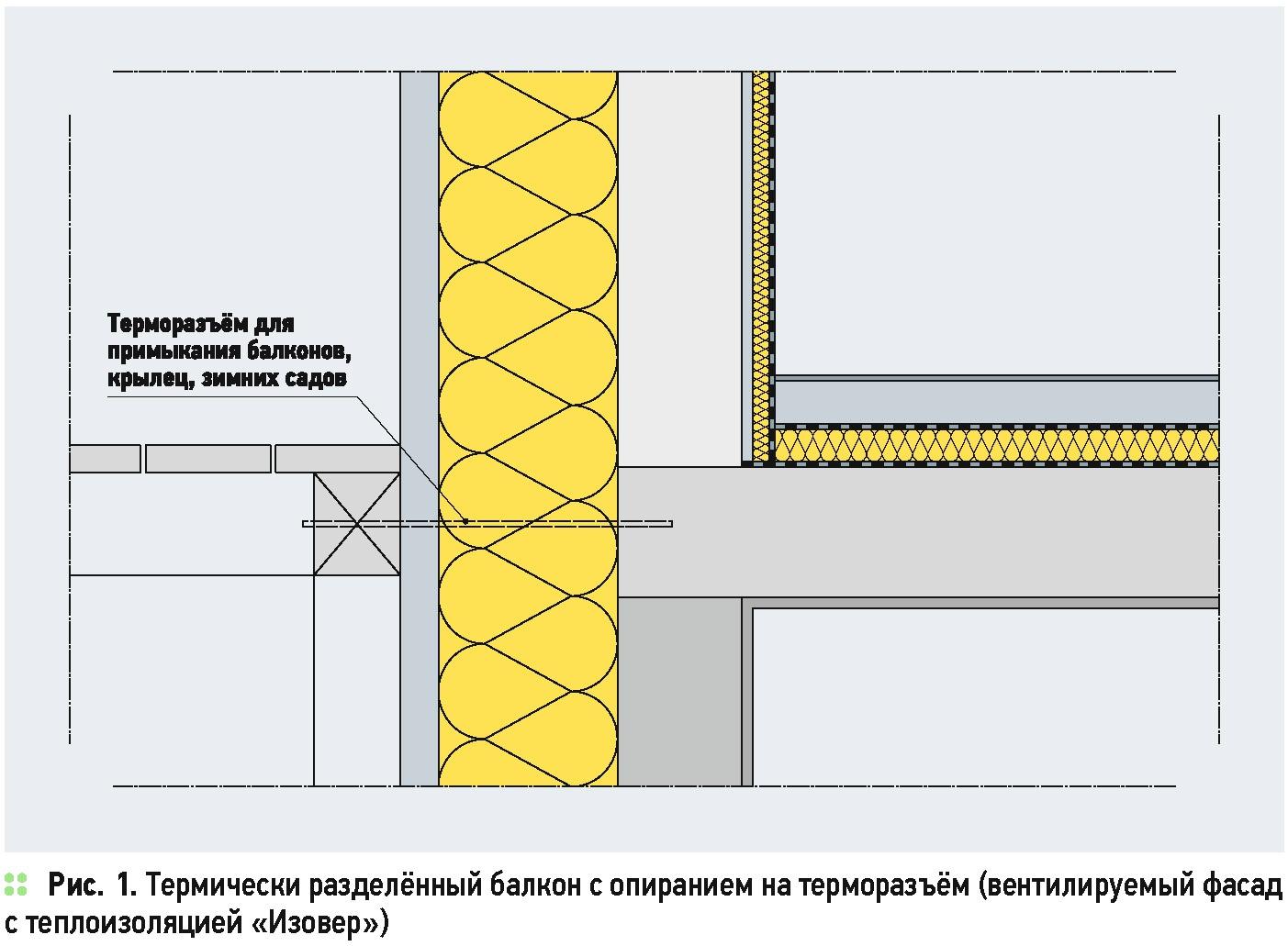 журнал проектирование и строительство в сибири 41