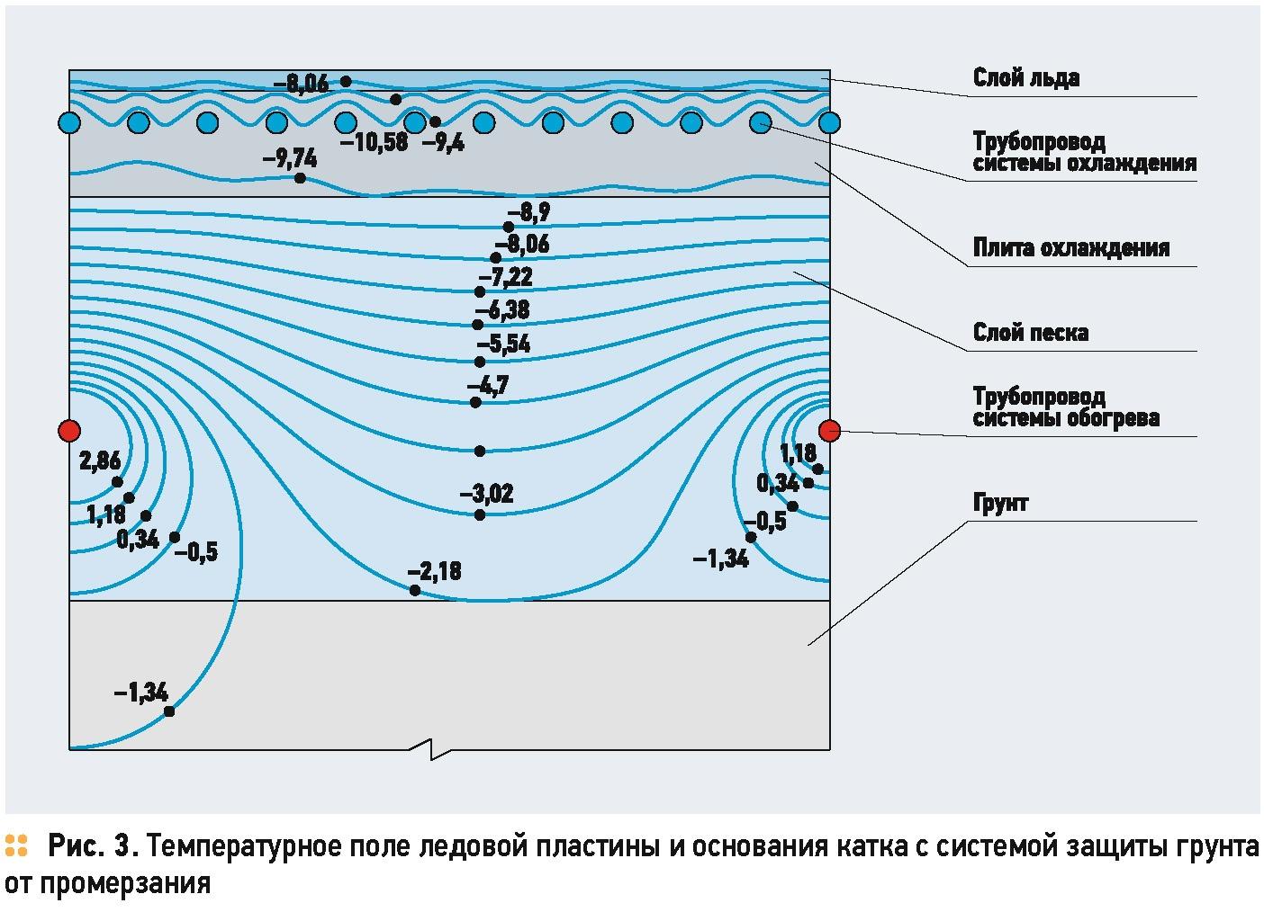 Пластины теплообменника Анвитэк ALX-50 Петрозаводск медь или нержавейка для теплообменника