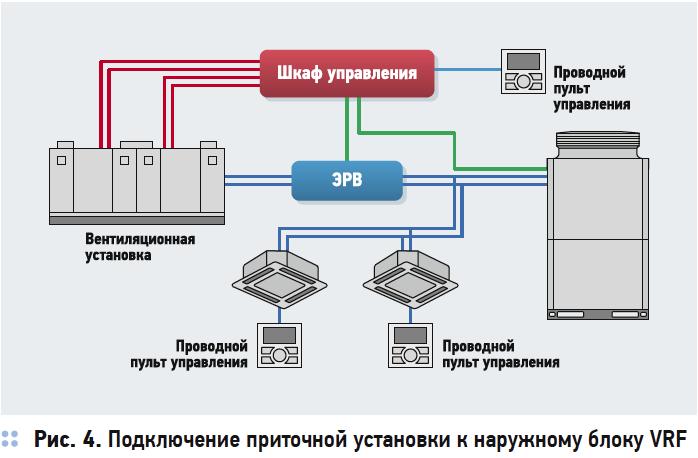 Методика подбора компрессорно-конденсаторных блоков для приточных систем . 3/2017. Фото 4