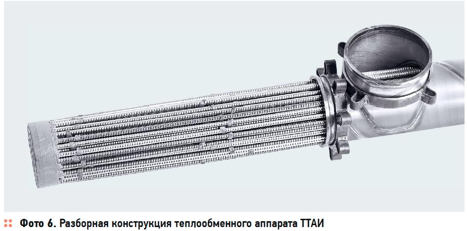 Теплообменным аппаратам ТТАИ . 5/2017. Фото 7