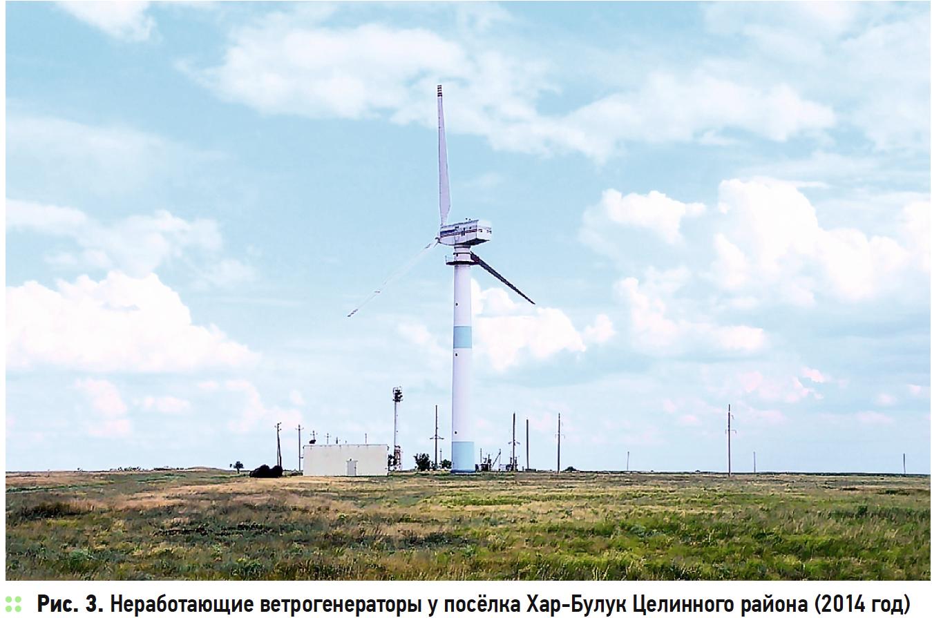 Возобновляемая энергетика в Калмыкии: опыт, проблемы и перспективы региона. 7/2017. Фото 4
