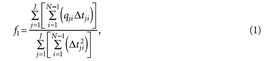 Сравнительный анализ методов определения теплоэнергетических характеристик эксплуатируемых зданий . 8/2017. Фото 4