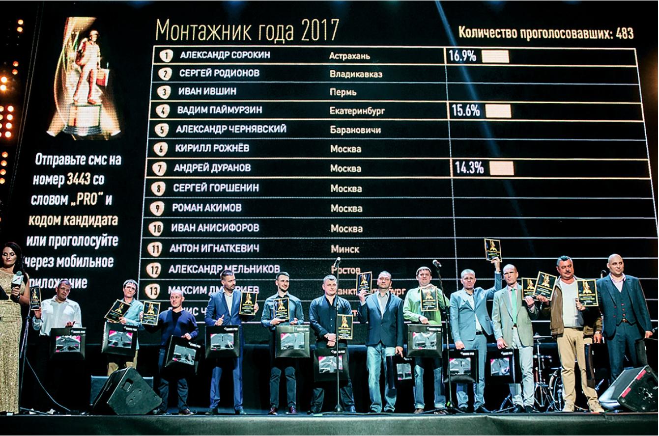REHAU.PRO — место встречи профессионалов . 9/2017. Фото 2