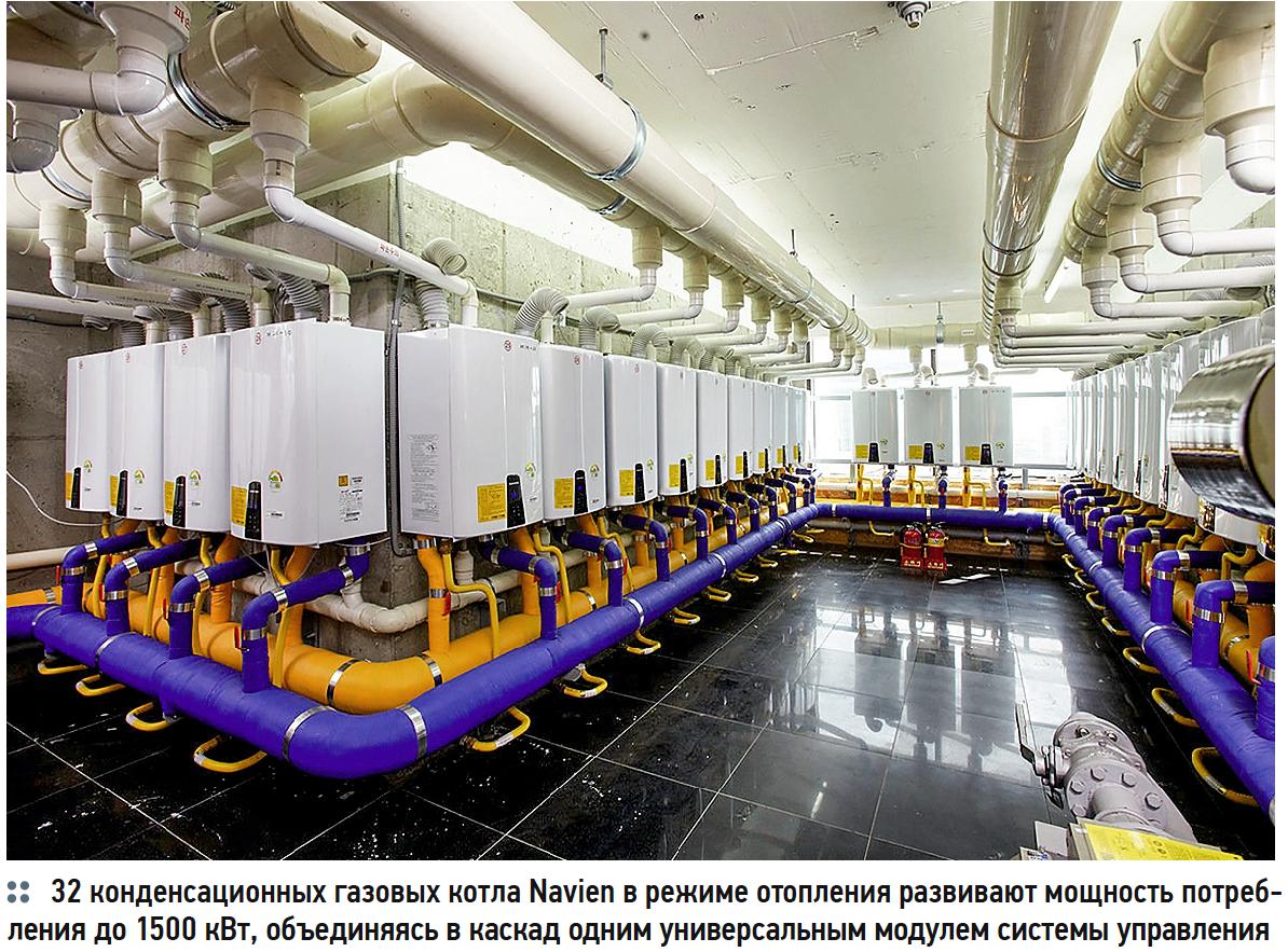 Объект в Домодедовском районе Московской области — 32 котла в одной системе. 1/2018. Фото 1