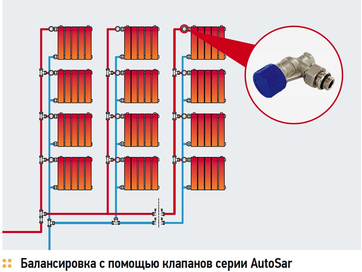 Термостатический клапан AutoSar с автоматической регулировкой . 1/2018. Фото 2