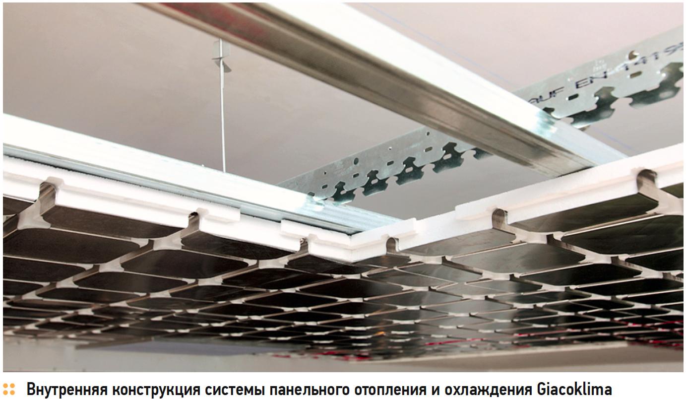 Об использовании современных систем панельного отопления и охлаждения в общественных зданиях. 2/2018. Фото 3