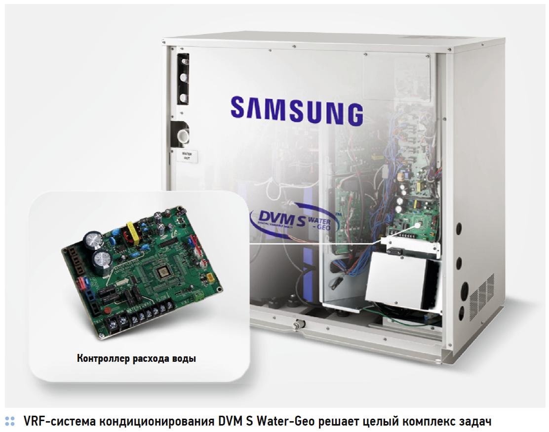 Водяные системы кондиционирования Samsung — оптимальное решение для высотных зданий. 2/2018. Фото 1