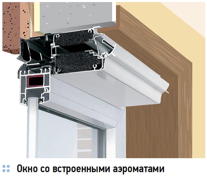 Энергосберегающие решения гражданских зданий при реновации. 2/2018. Фото 5