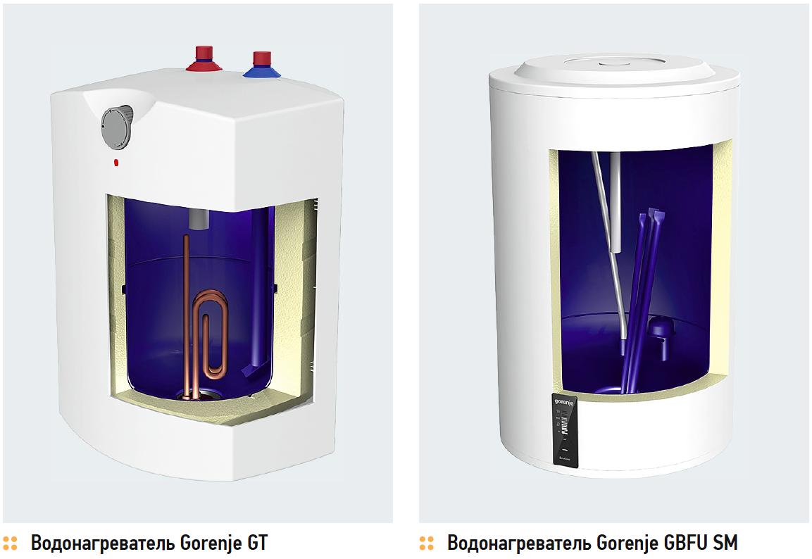 Определяем качество накопительного водонагревателя . 3/2018. Фото 2