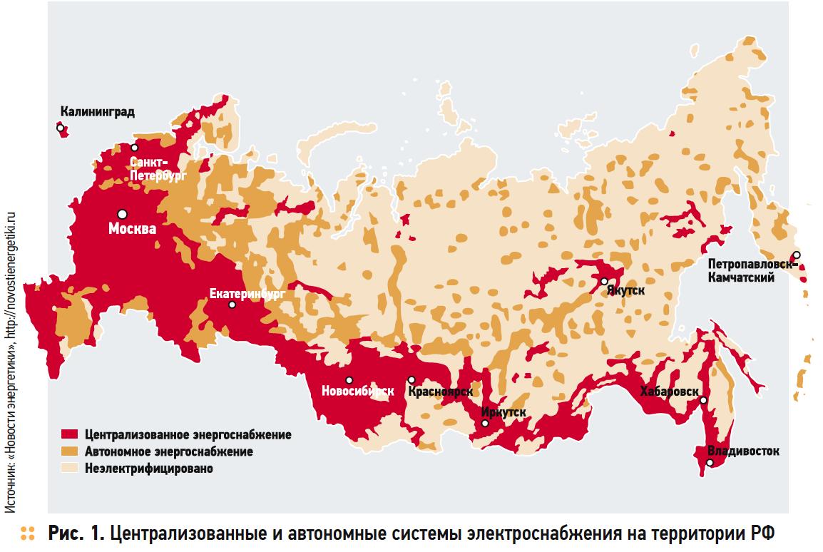 Перспективы использования тепловых насосов в малых городах России. 3/2018. Фото 1