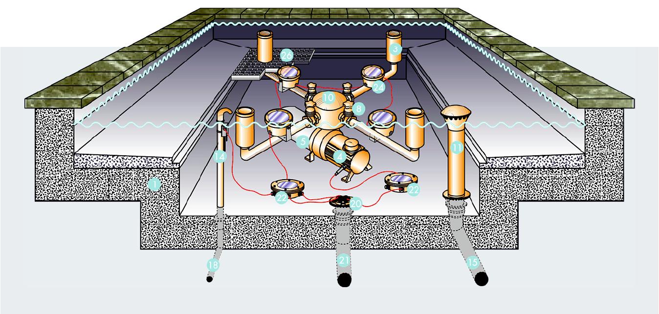 Фонтанное сооружение с «мокрой» установкой насоса непосредственно в чаше фонтана