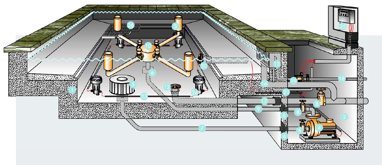 Технология строительства городских фонтанов. 5/2018. Фото 2