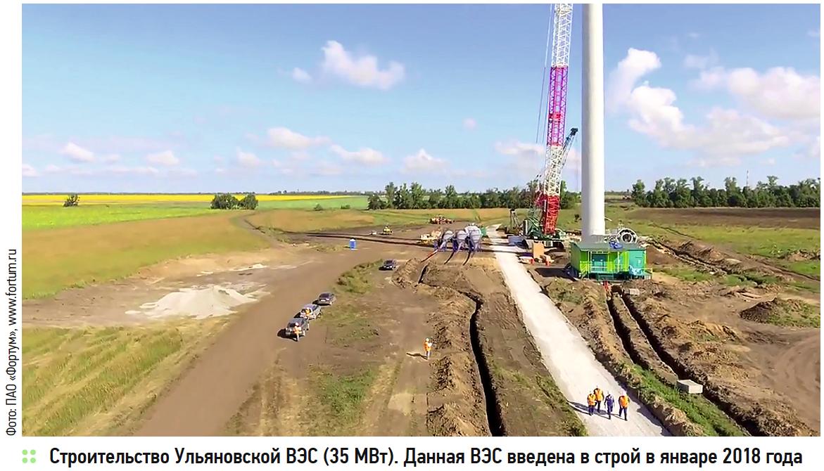 Риски развития возобновляемой энергетики в России. 5/2018. Фото 6