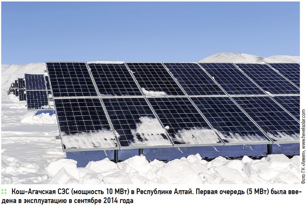 Риски развития возобновляемой энергетики в России. 5/2018. Фото 5