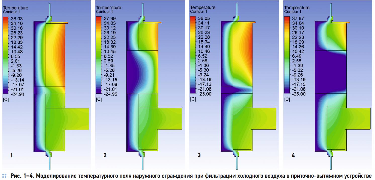 Инженерная методика учёта влияния пористых воздухопроницаемых элементов на тепловую защиту здания. 6/2018. Фото 1