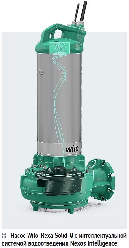 Интеллектуальная система водоотведения Nexos Intelligence с насосом Wilo-Rexa Solid-Q. 8/2018. Фото 2