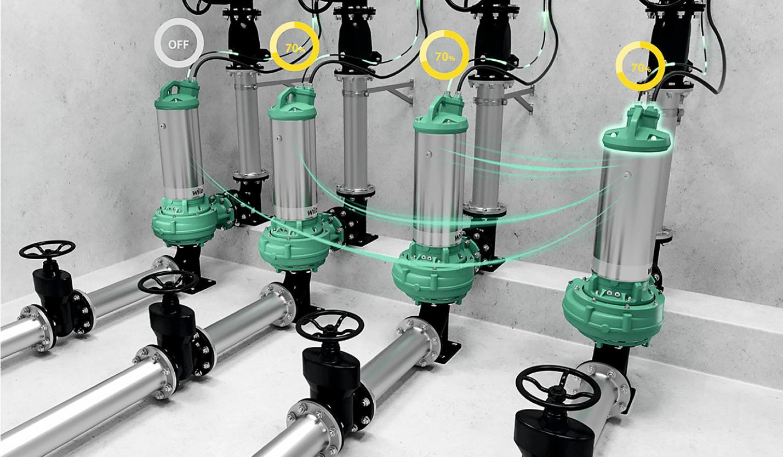 Интеллектуальная система водоотведения Nexos Intelligence с насосом Wilo-Rexa Solid-Q. 8/2018. Фото 1