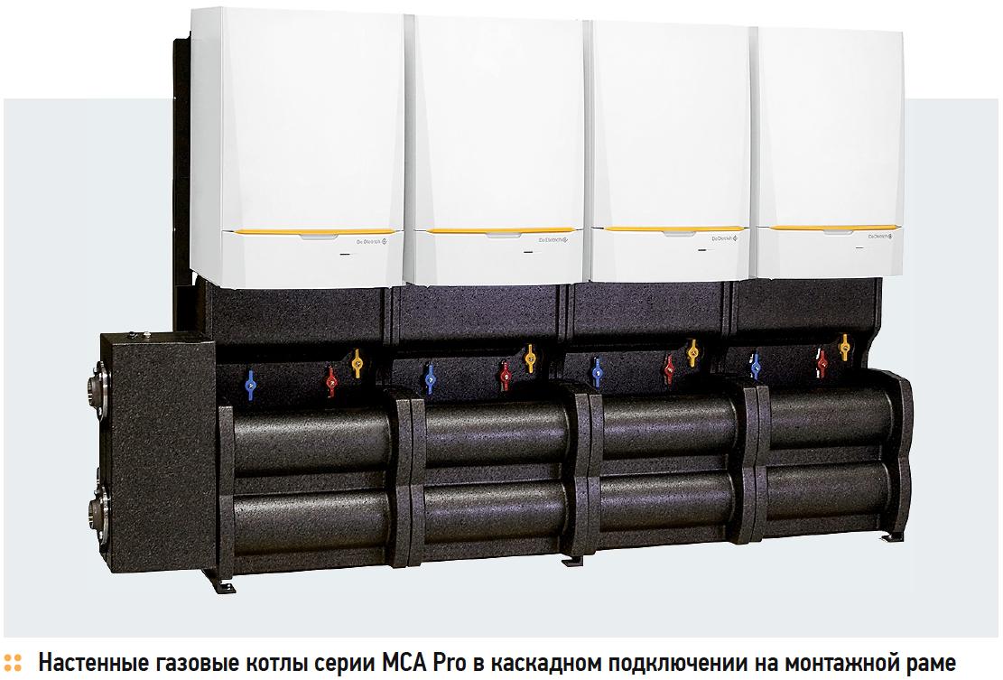 Каскадные системы с котлами Innovens MCA Pro. 8/2018. Фото 1