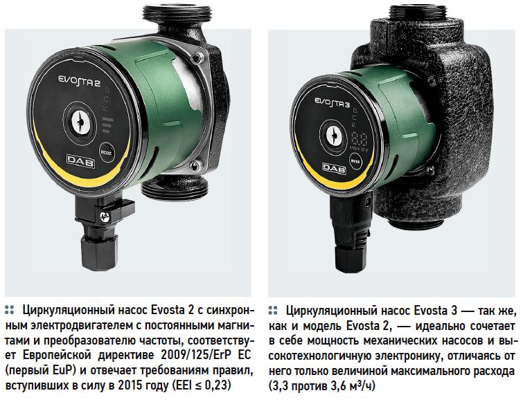 Новое поколение циркуляционных насосов Evosta от DAB. 9/2018. Фото 2