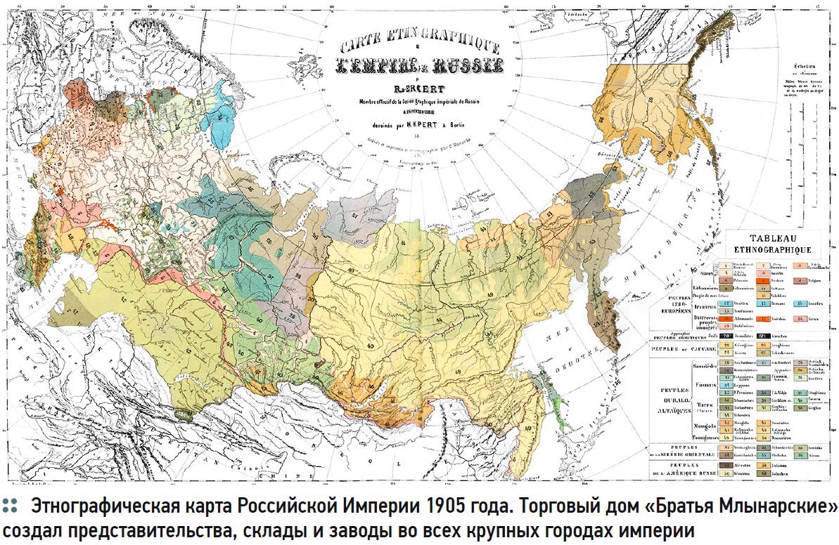 Этнографическая карта Российской Империи 1905 года. Торговый дом «Братья Млынарские» создал представительства, склады и заводы во всех крупных городах империи