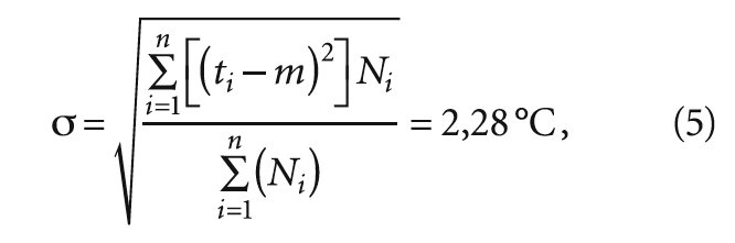 Выбор расчётной температуры внутреннего воздуха для многозональных систем кондиционирования. 8/2018. Фото 4