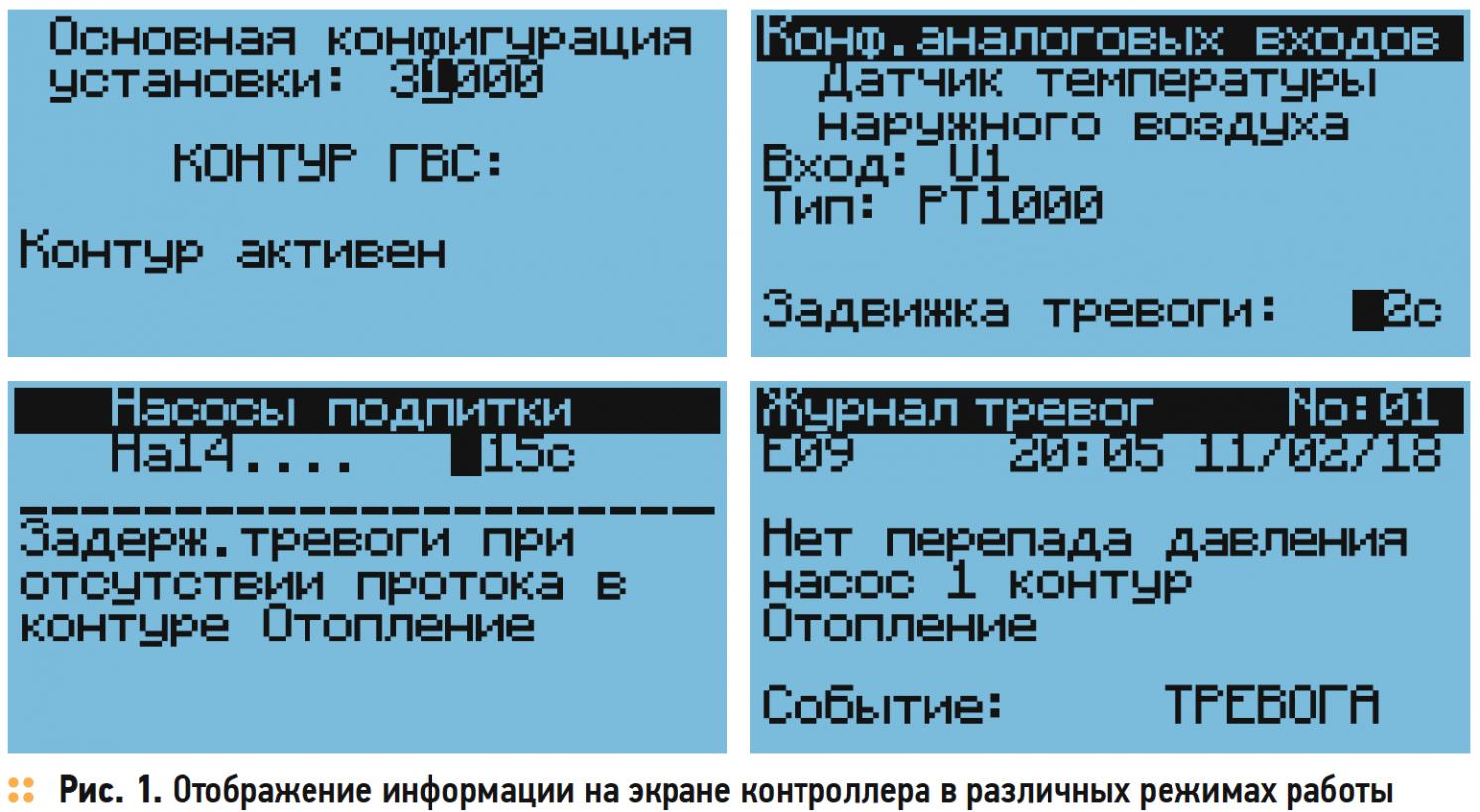 Отображение информации на экране контроллера в различных режимах работы