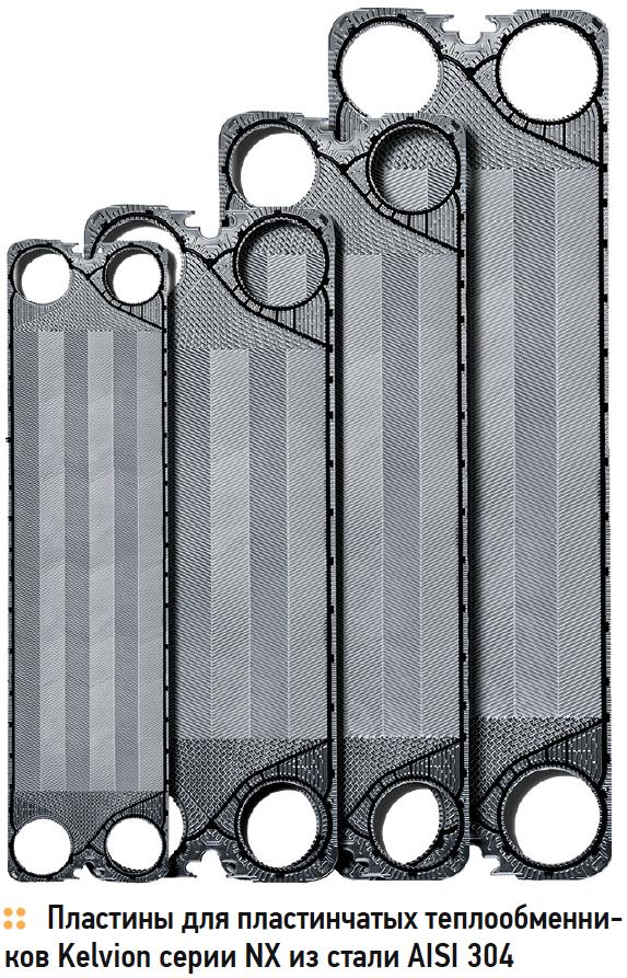 Пластины для пластинчатых теплообменников Kelvion серии NX из стали AISI 304