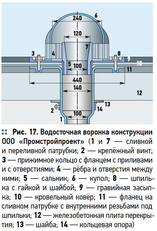 Водосточная воронка конструкции ООО «Промстройпроект»