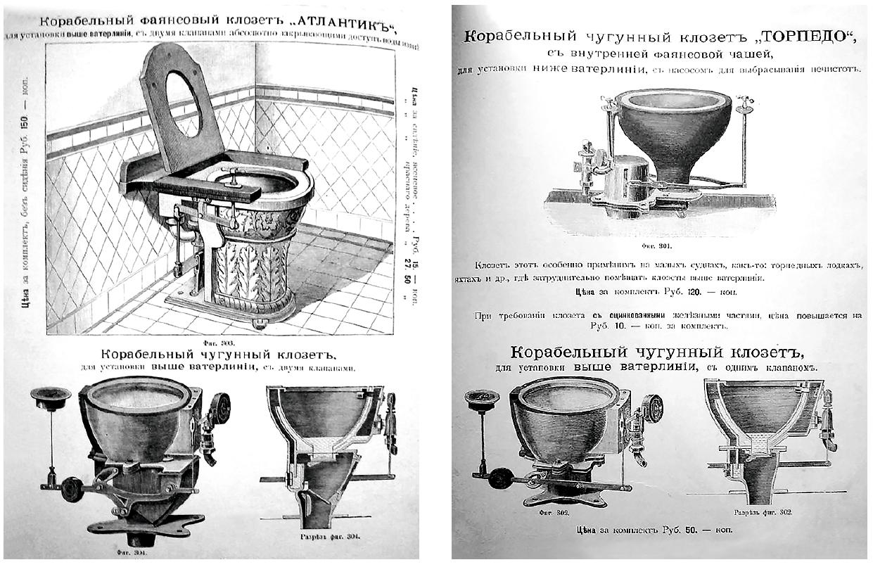Каталог фирмы «Братья Млынарские» рассказывает нам чудесную историю развития сантехнического рынка в Российской империи