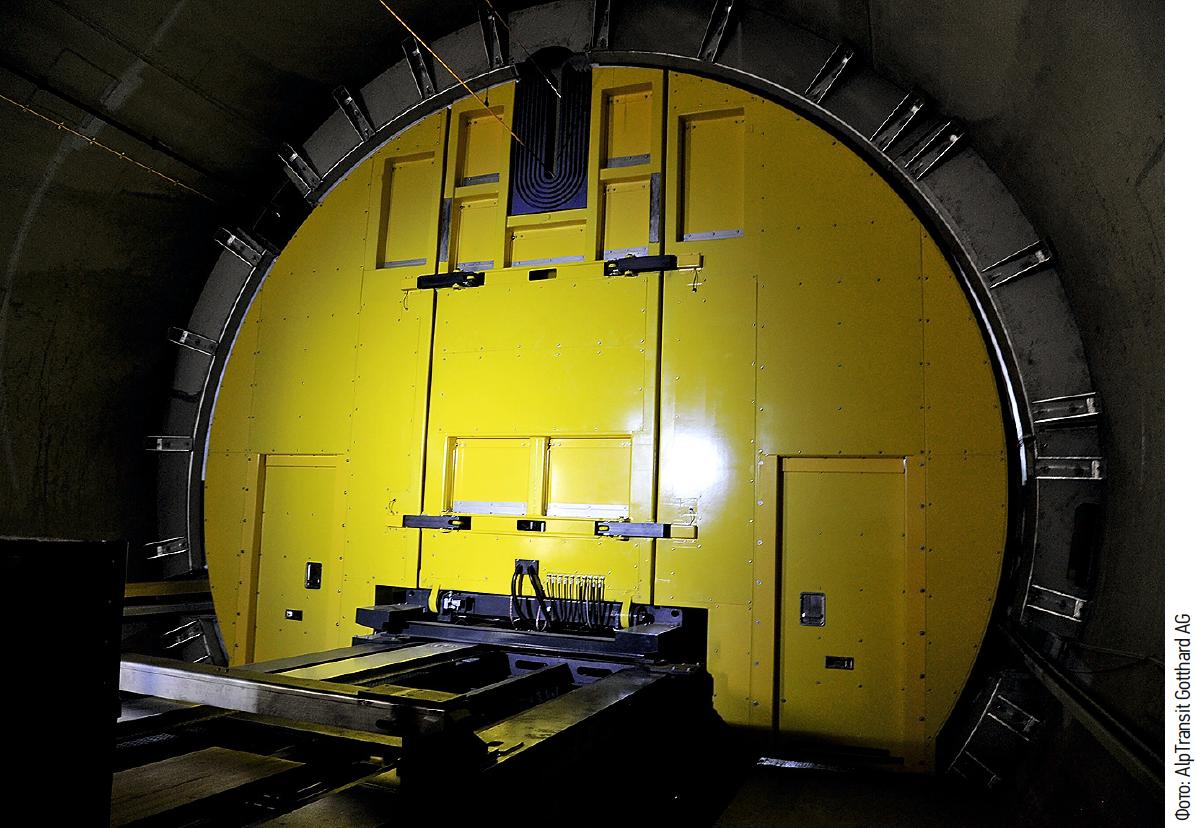 Готардский туннель