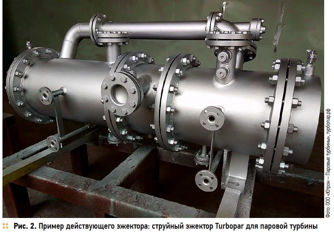 Пример действующего эжектора: струйный эжектор Turbopar для паровой турбины