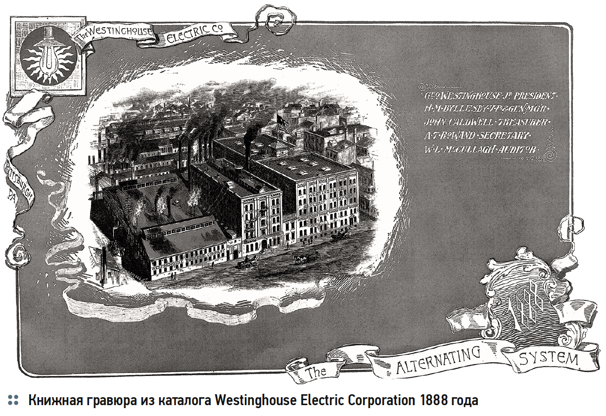 Книжная гравюра из каталога Westinghouse Electric Corporation 1888 года