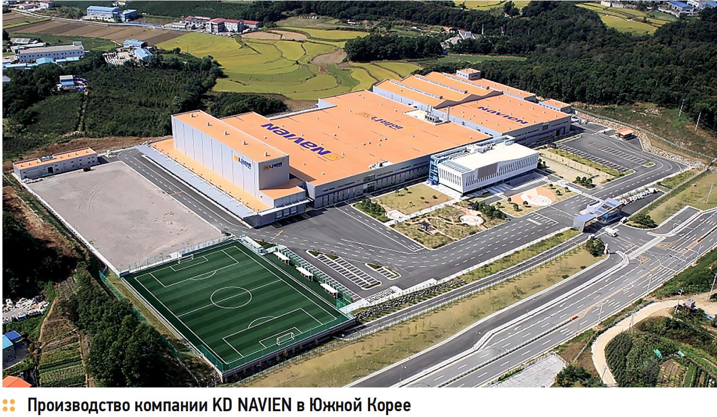 Производство компании KD NAVIEN в Южной Корее
