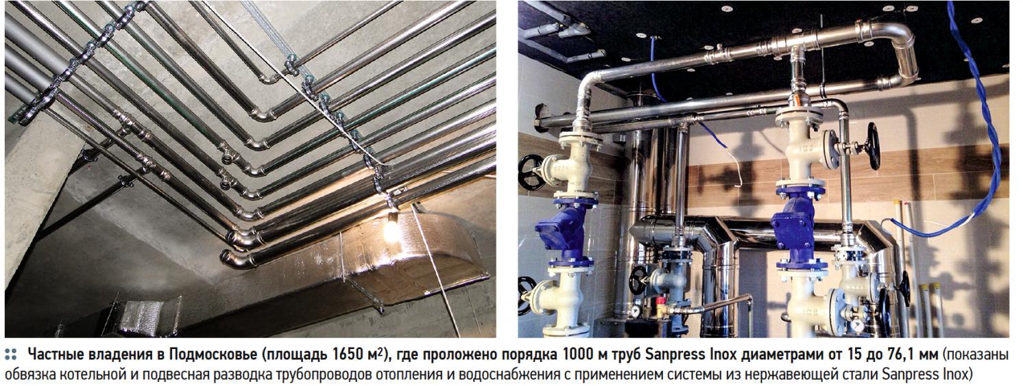 Пресс-системы Viega в коттеджном строительстве. 1/2019. Фото 1