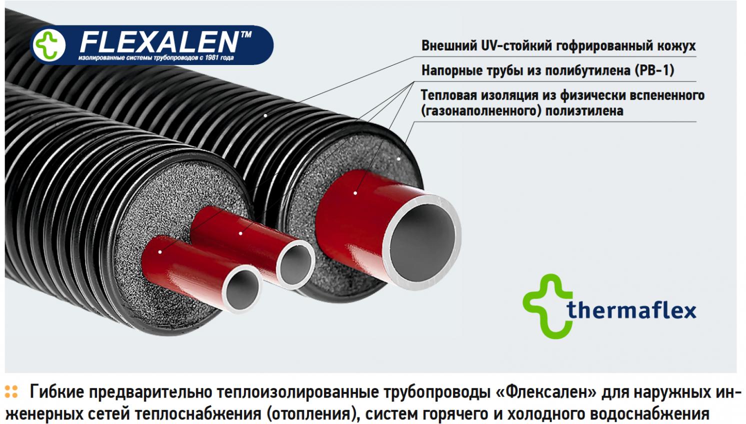 Гибкие предварительно теплоизолированные трубопроводы «Флексален» для наружных инженерных сетей теплоснабжения