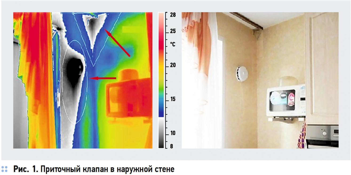 Приточный клапан в наружной стене