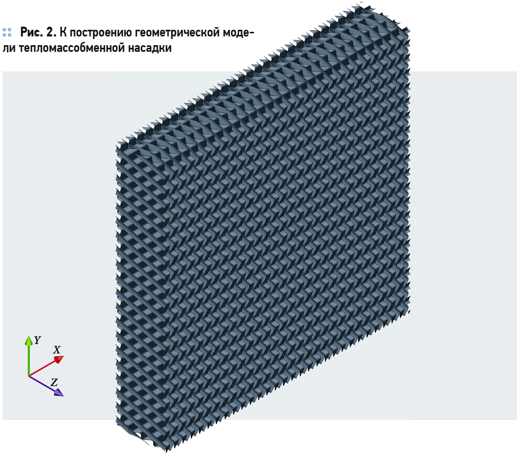 К построению геометрической модели тепломассобменной насадки
