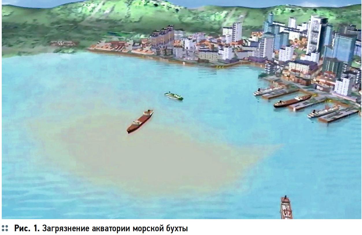 Загрязнение акватории морской бухты
