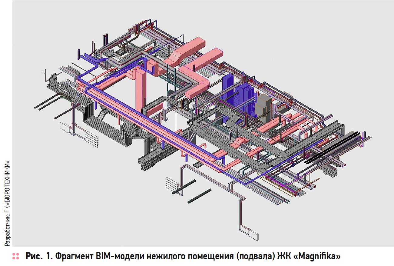 Расширение BIM-технологии, или Как сэкономить миллионы рублей на эксплуатации здания. 3/2019. Фото 1